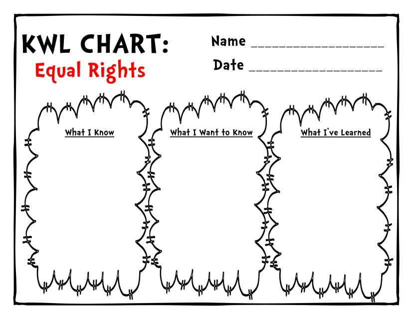 Kwl Charts For Mlk Day  Black History Month